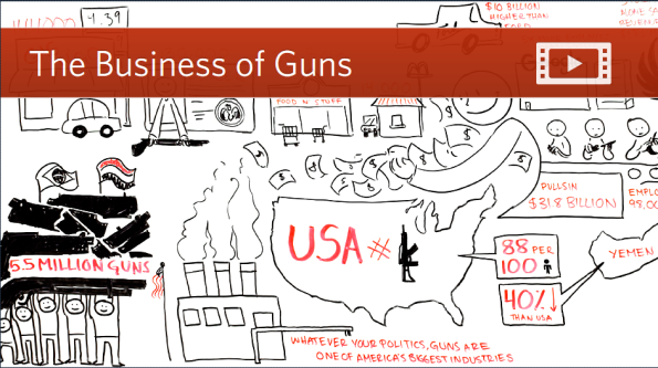 Business of Guns
